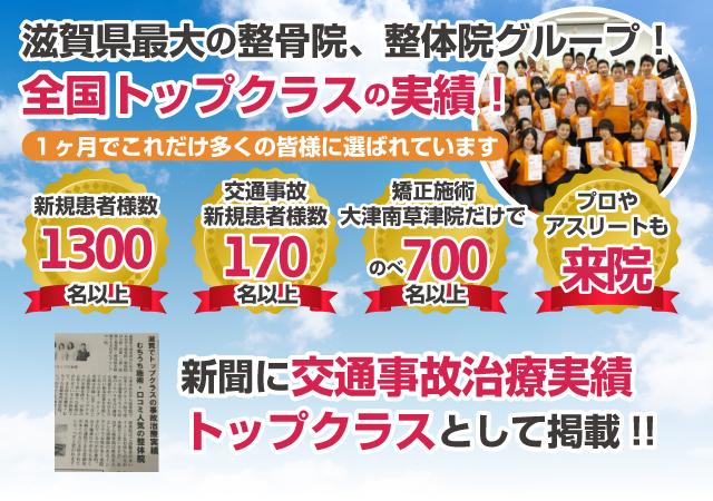 滋賀県最大の整骨院、整体院グループ! 全国トップクラスの実績!